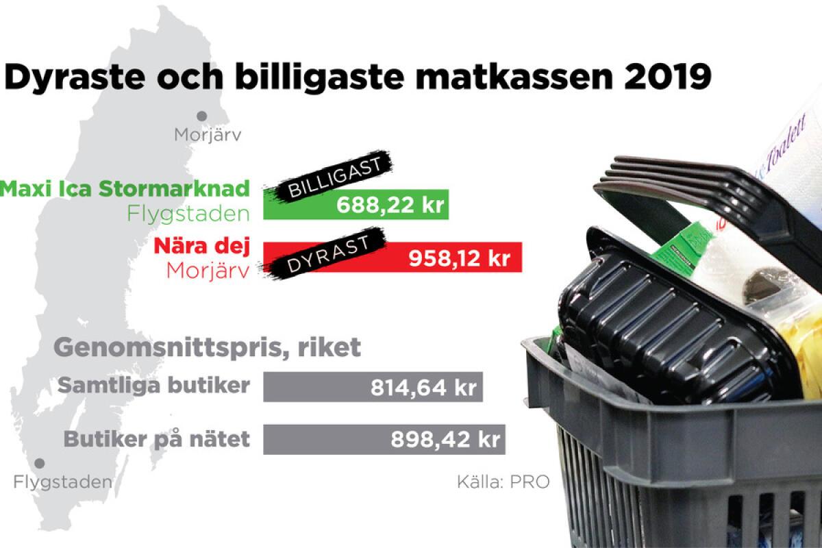Kolningsvgen 3, Bergvik Gvleborgs Ln, Bergvik - patient-survey.net
